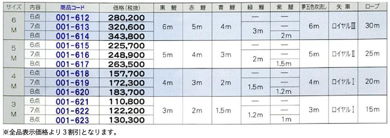 古典鯉幟 夢はるか 価格表