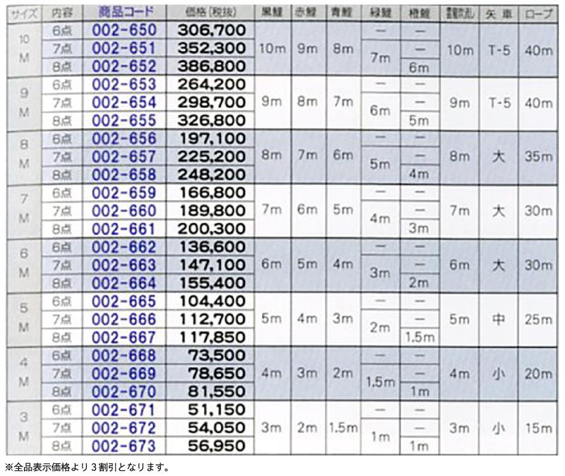 錦龍セット 価格表