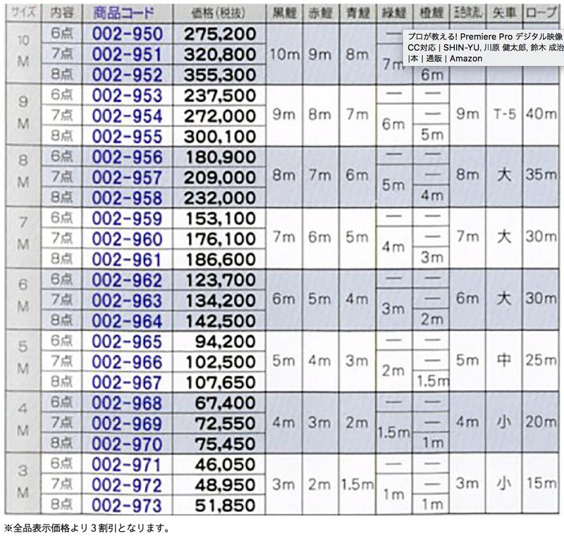 黄金の輝き鯉 真・太陽セット 価格表