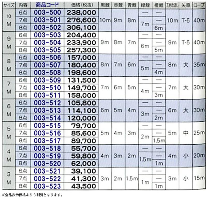 友禅鯉セット 価格表
