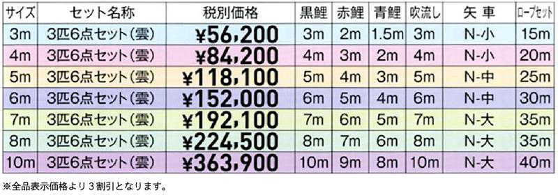 昴 価格表