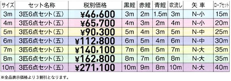 ナイロン鯉 価格表