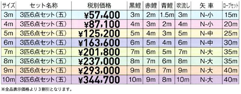 黄金 価格表
